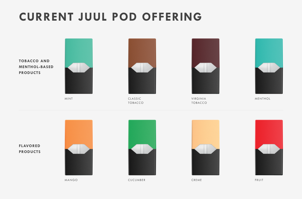 Juul Pods Flavors Giving Up Smoking with Herbal Cigarettes